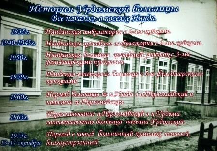 Хронология изменения наименований больницы.