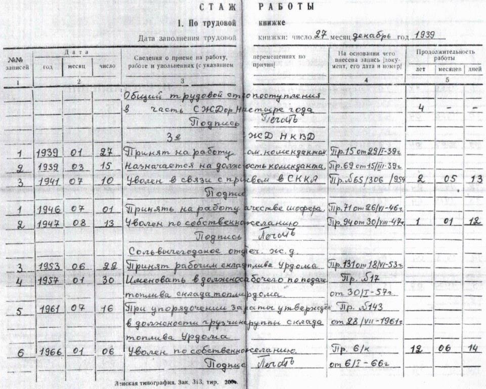 19. Из Трудовой книжки Бровина ИИ от 27.12.1939
