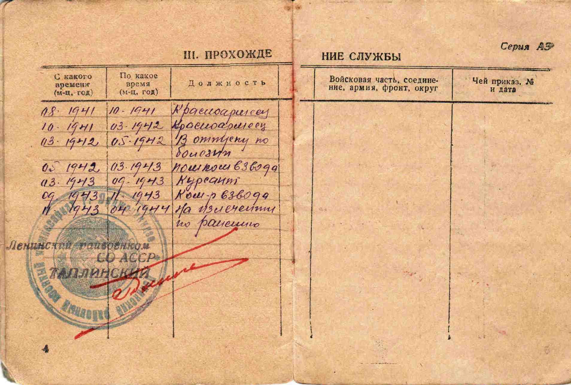 2. Военный билет, Таучелов Р.Н. (2)