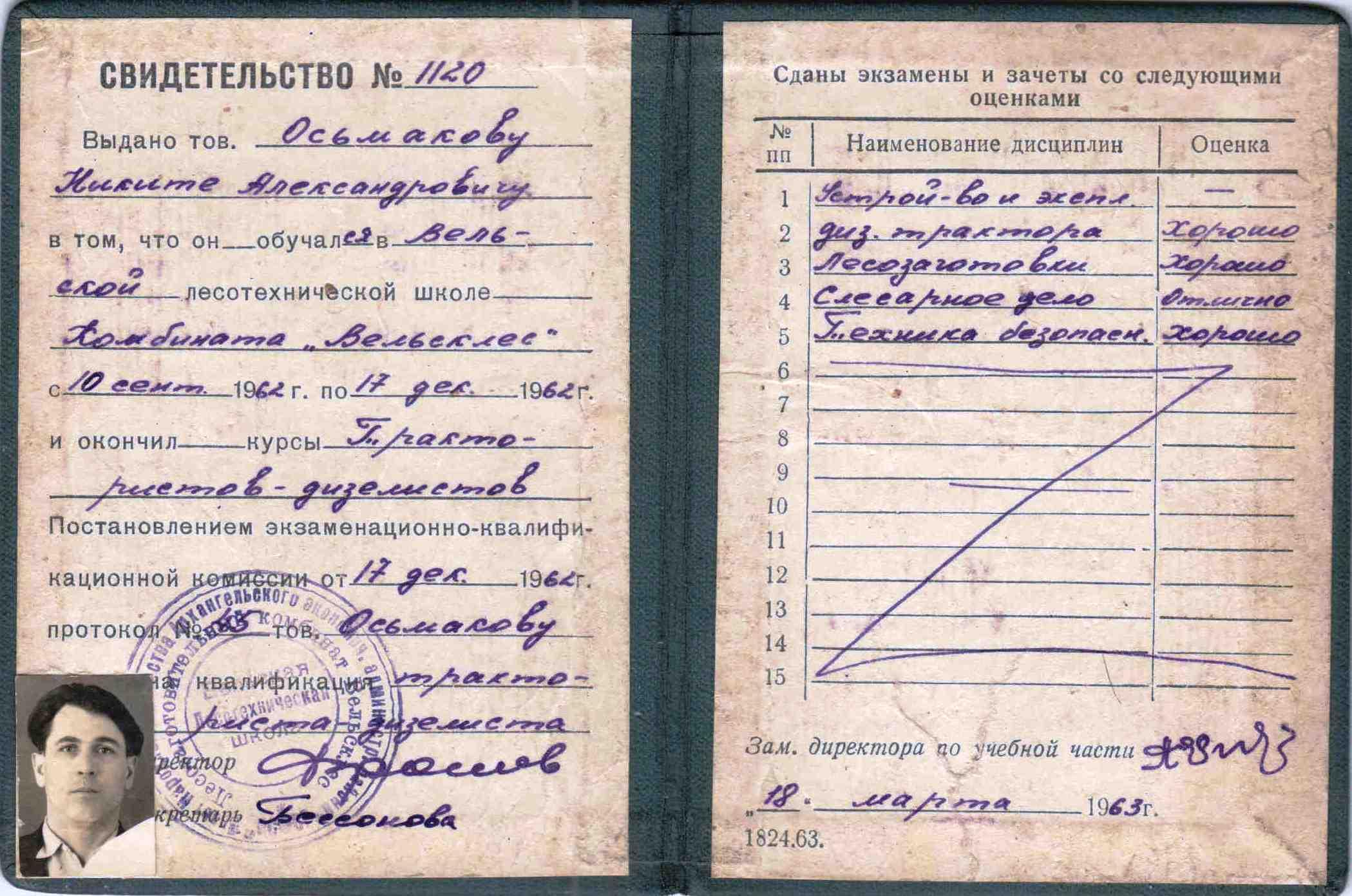 22. Свидетельство тракториста-дизелиста, 1962