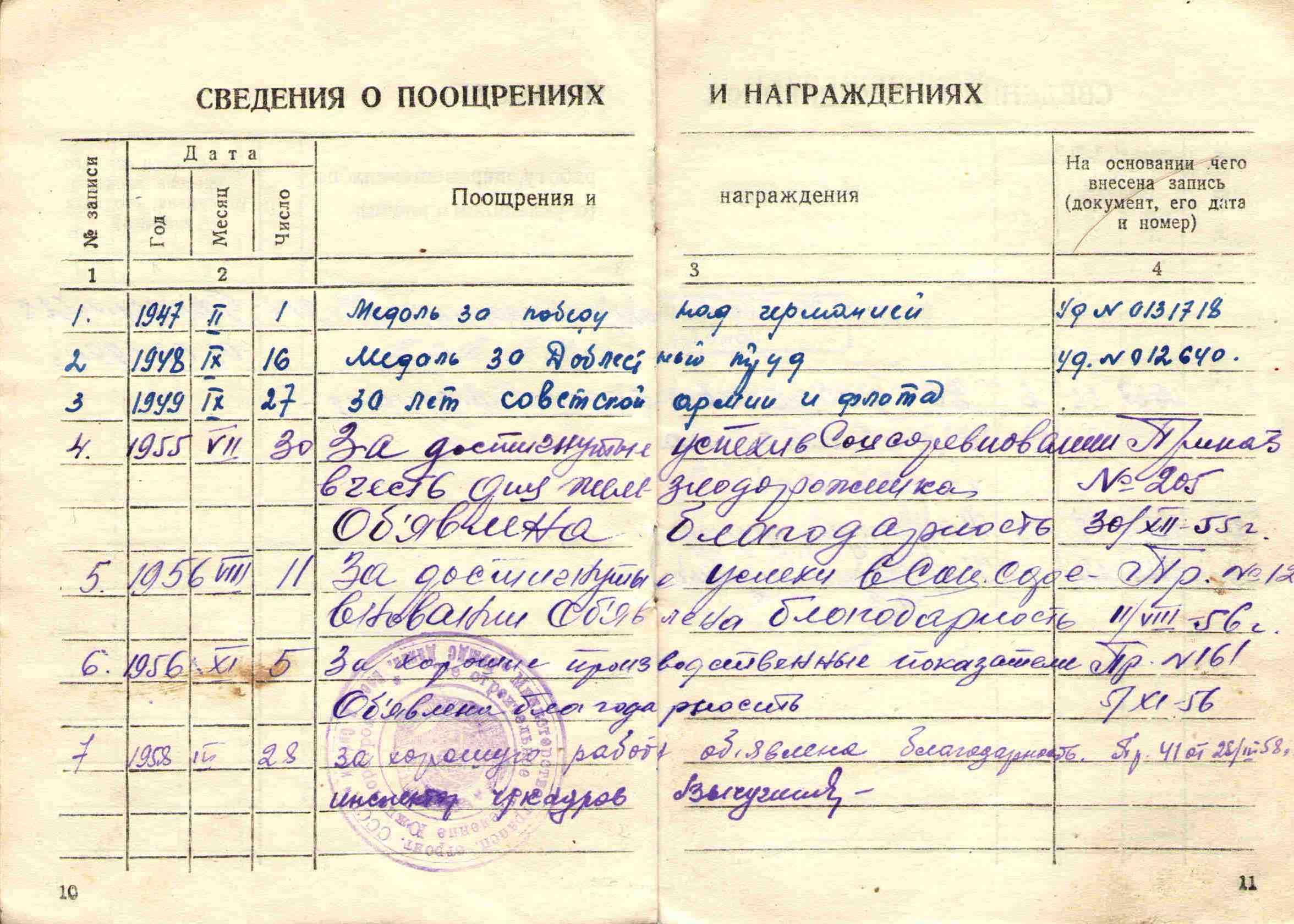 32. Трудовая книжка Барыкина ПП, 1951.