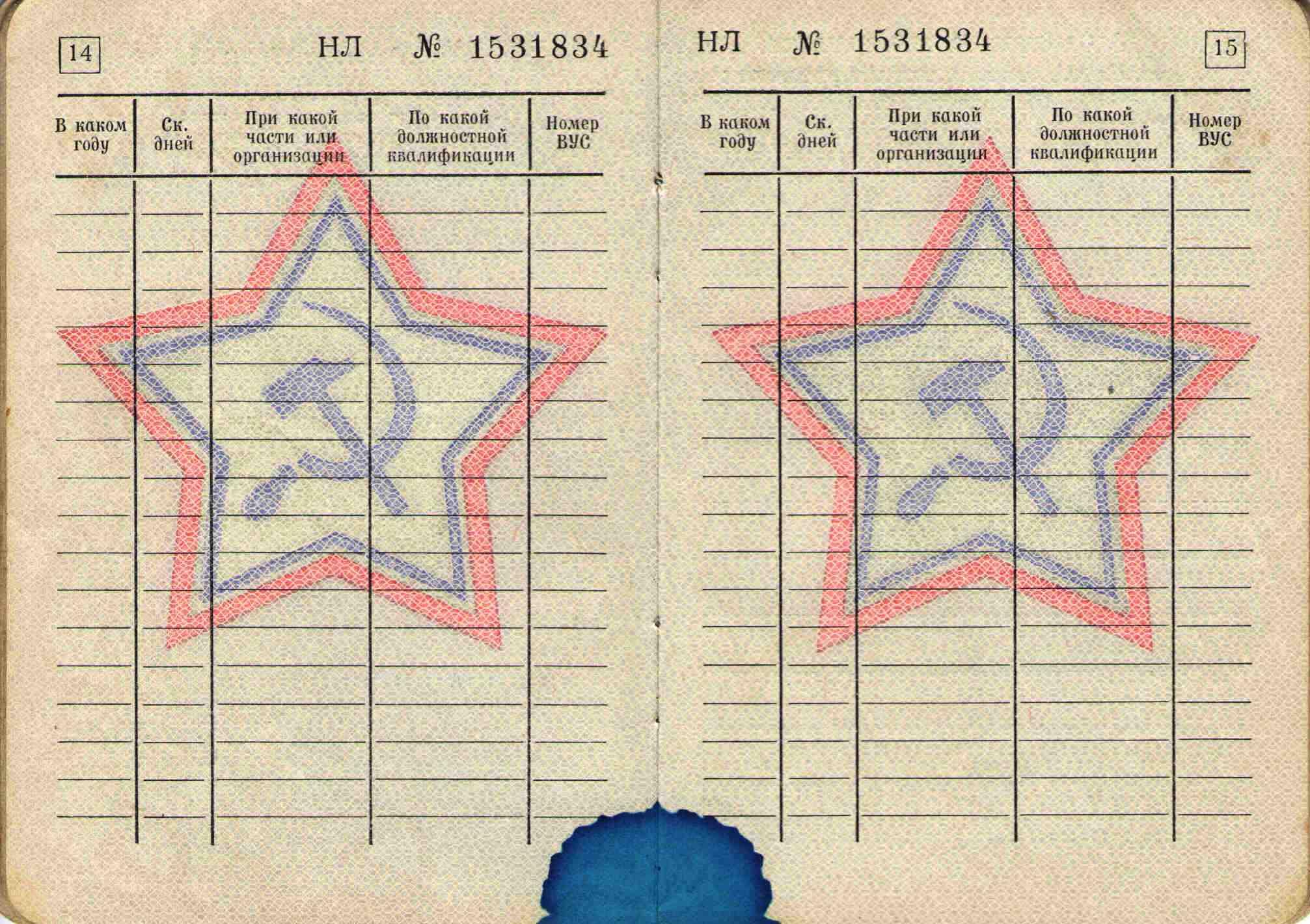 35. Военный билет, 1964