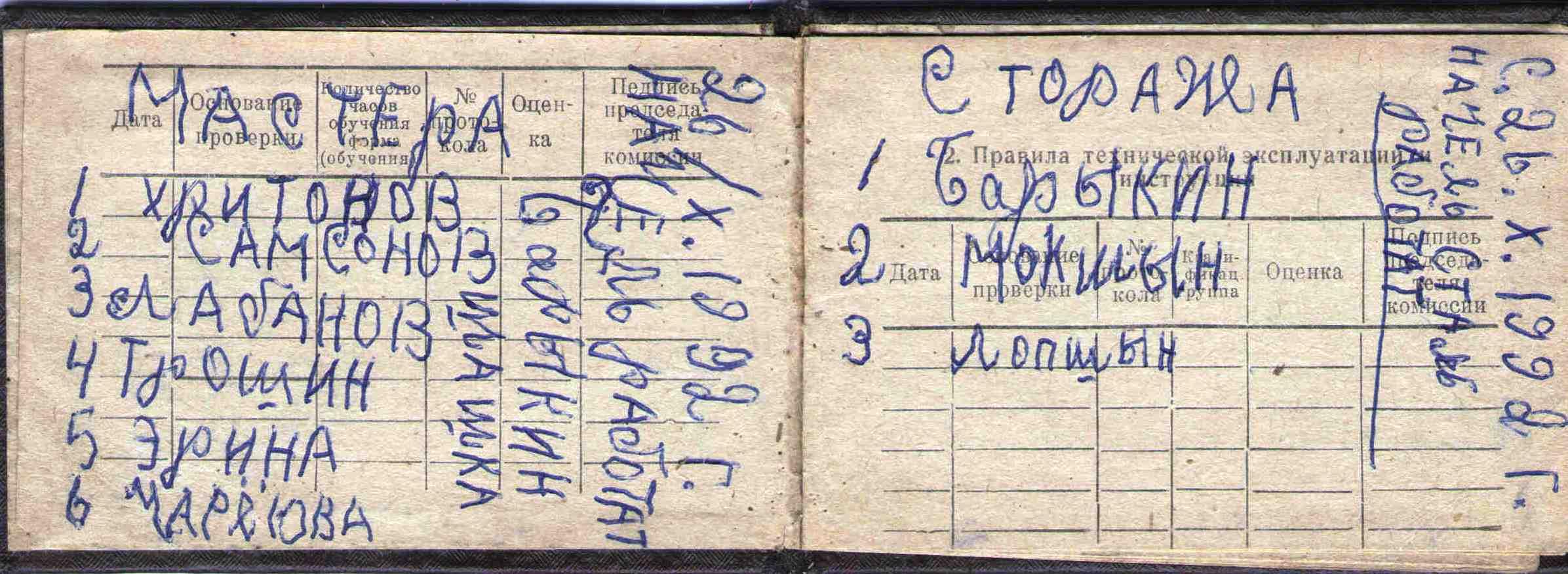 51. Удостоверение об образовании, Барыкин ПП, 1962