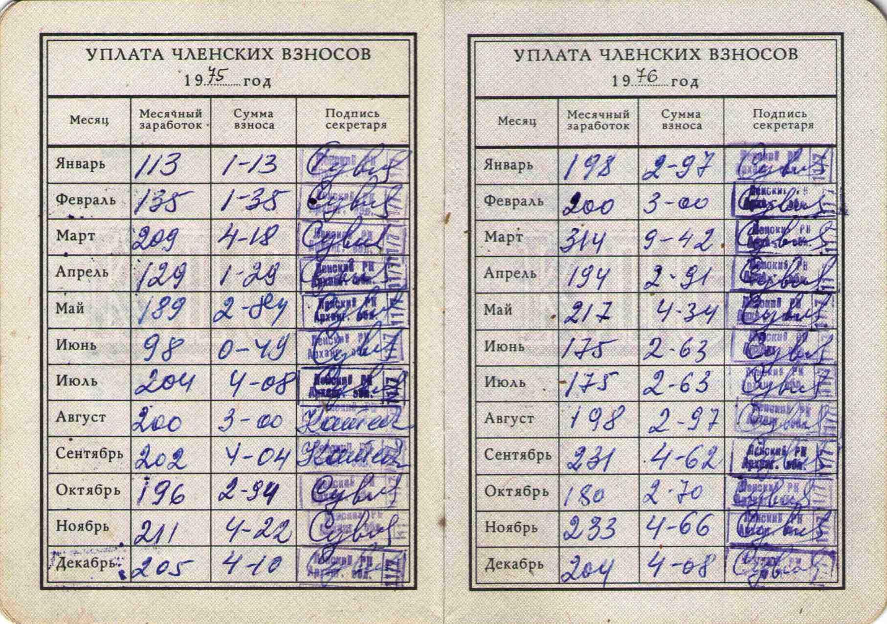 68. Партийный билет Барыкина ПП, 1974.