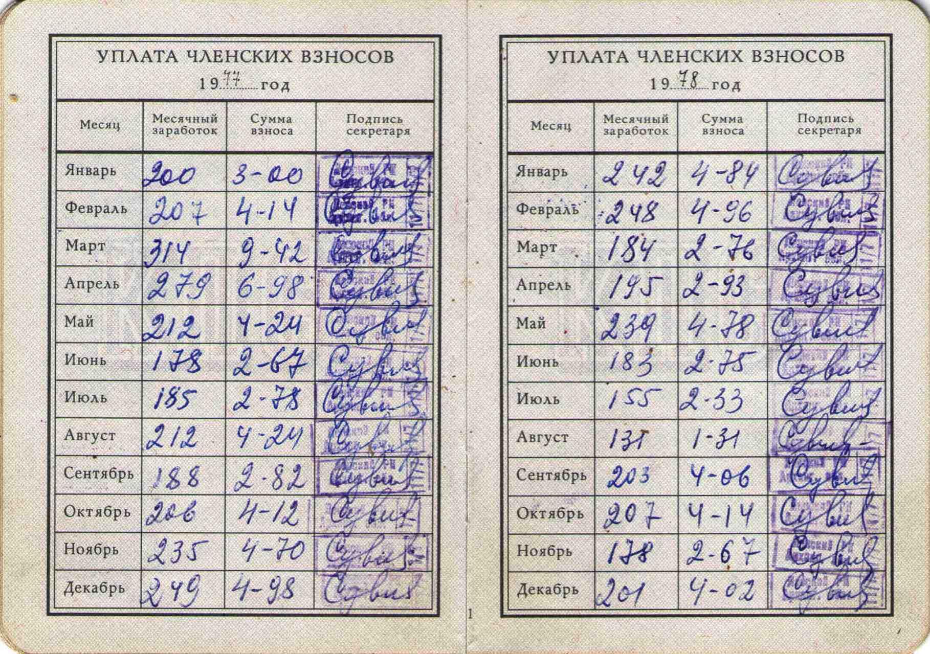 69. Партийный билет Барыкина ПП, 1974