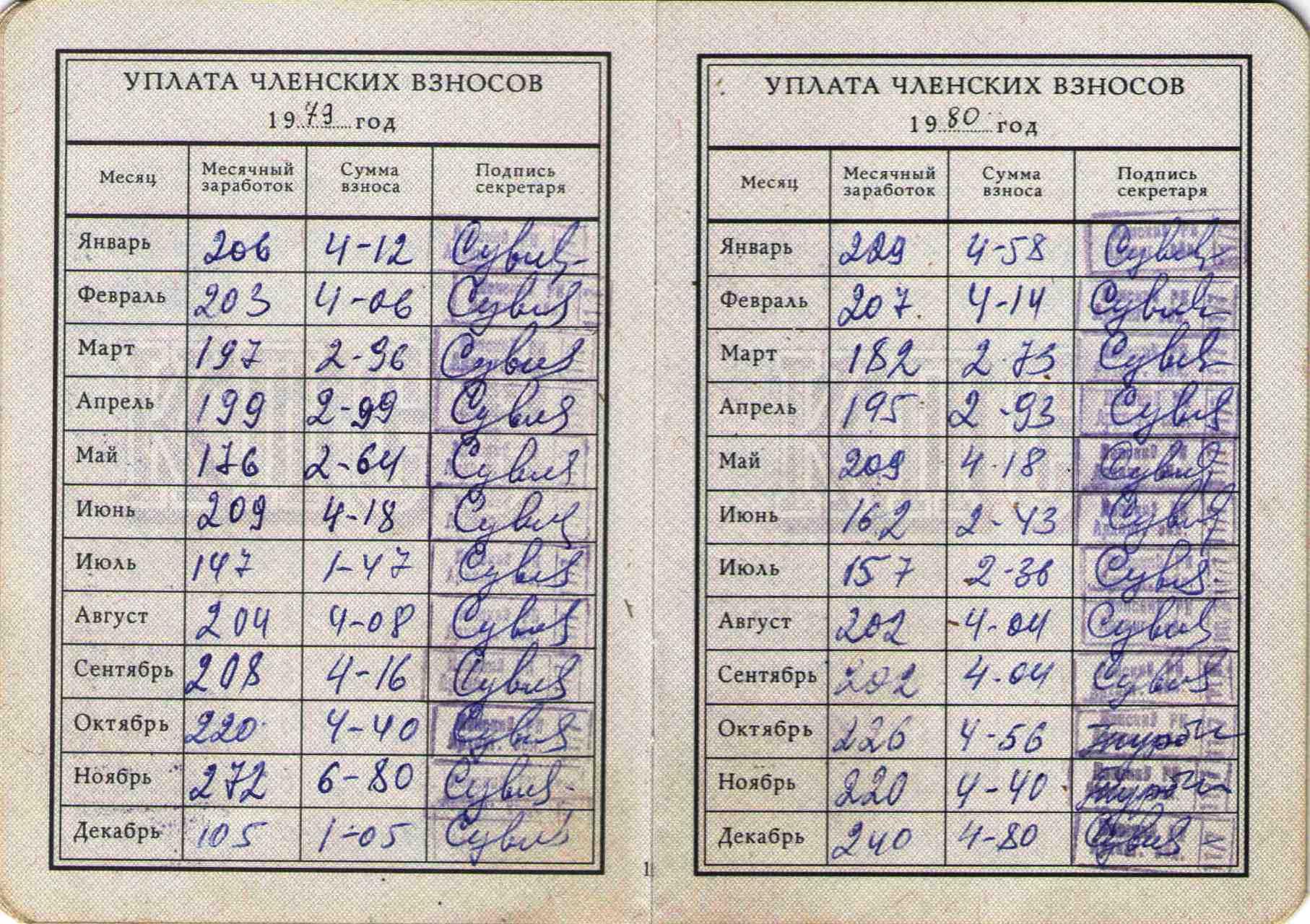 70. Партийный билет Барыкина ПП, 1974