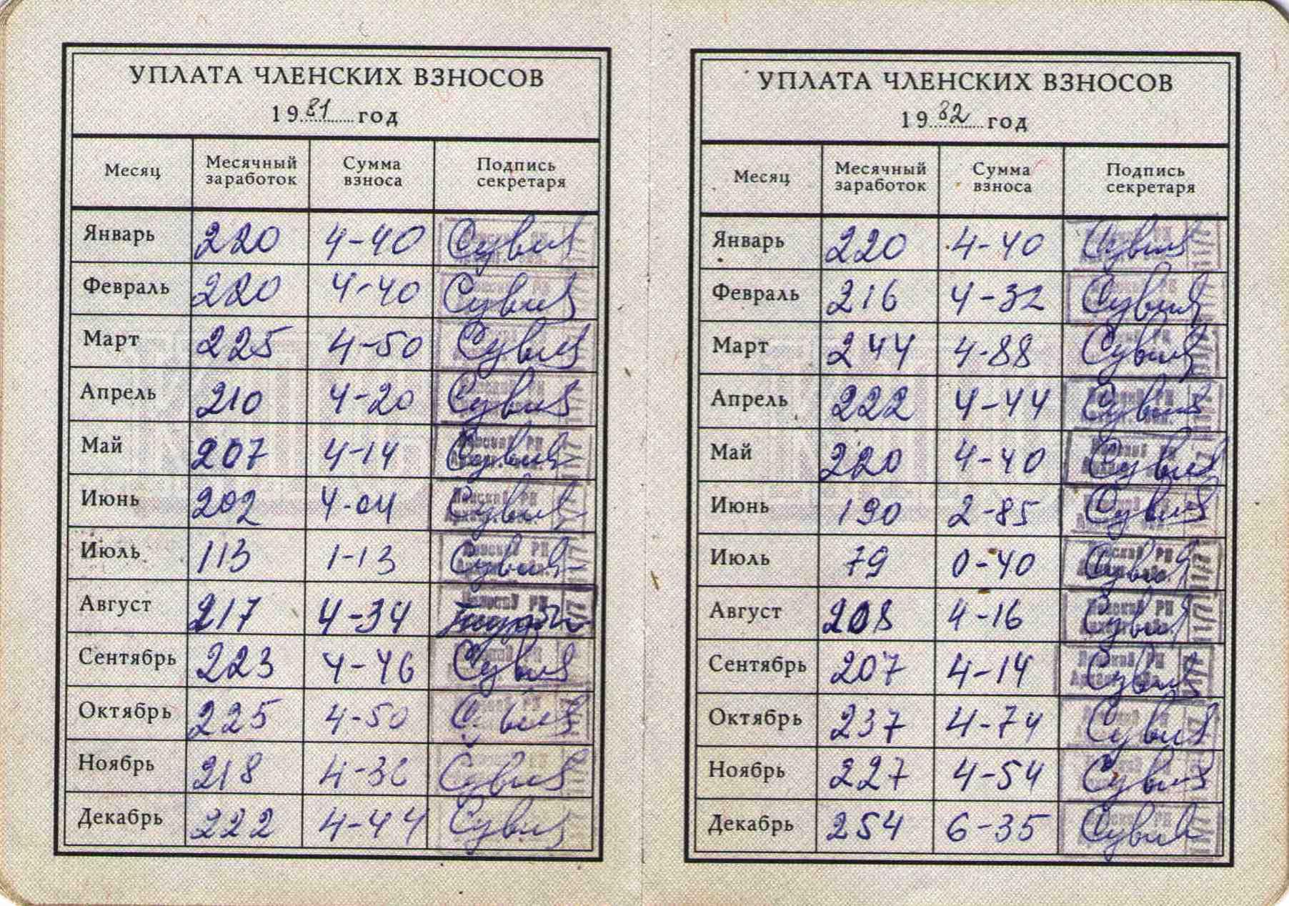 71. Партийный билет Барыкина ПП, 1974.