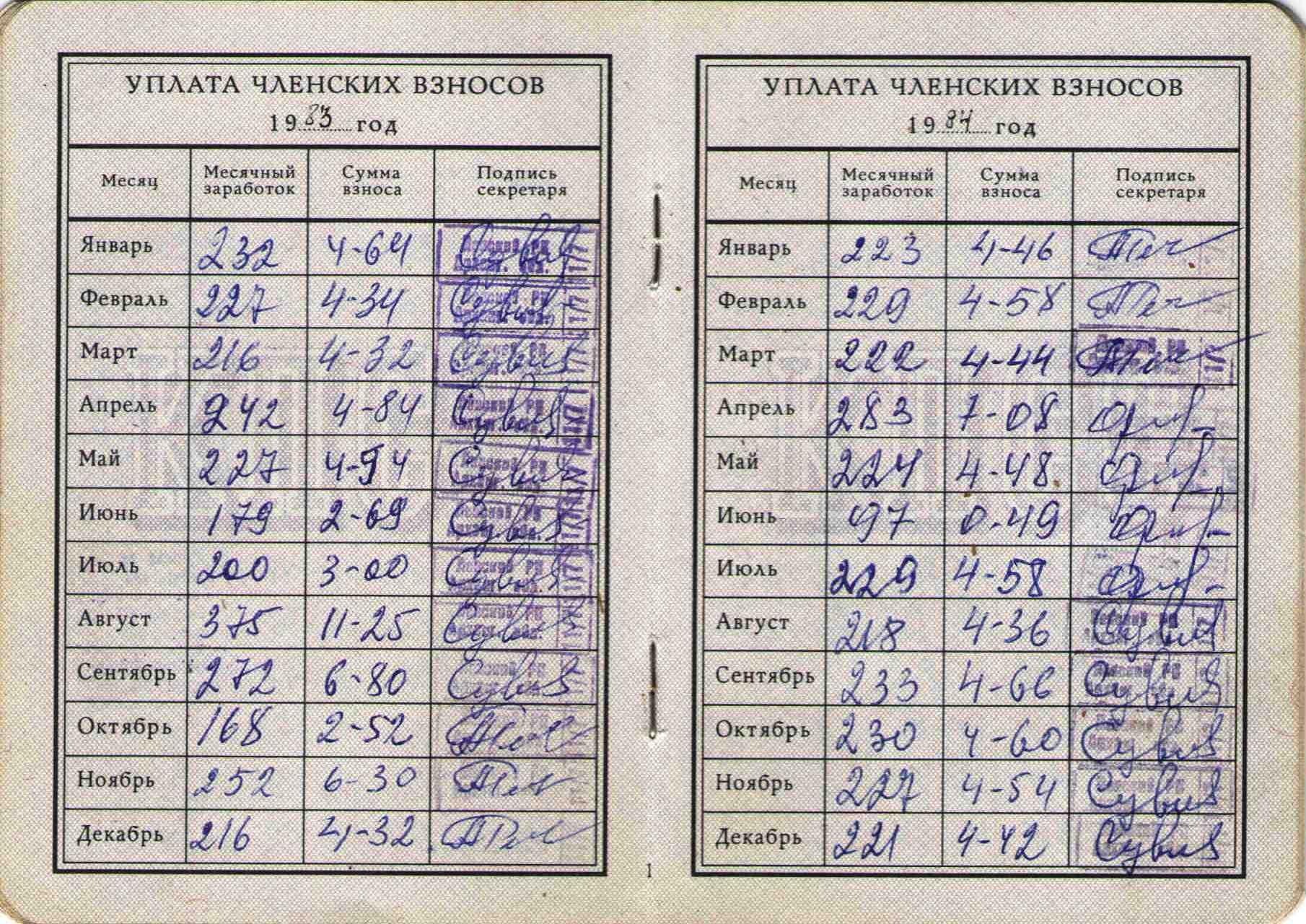 72. Партийный билет Барыкина ПП, 1974