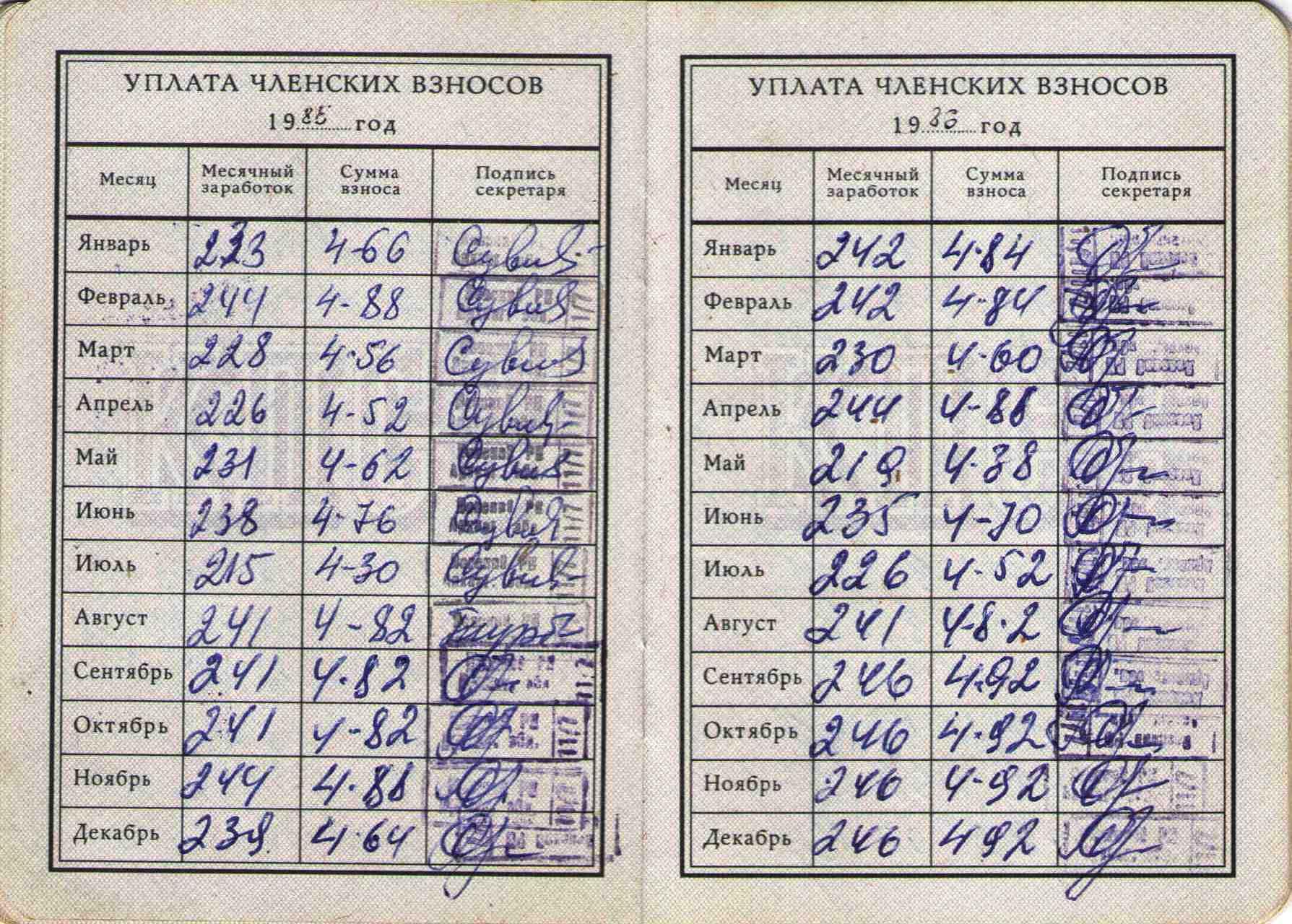 73. Партийный билет Барыкина ПП, 1974