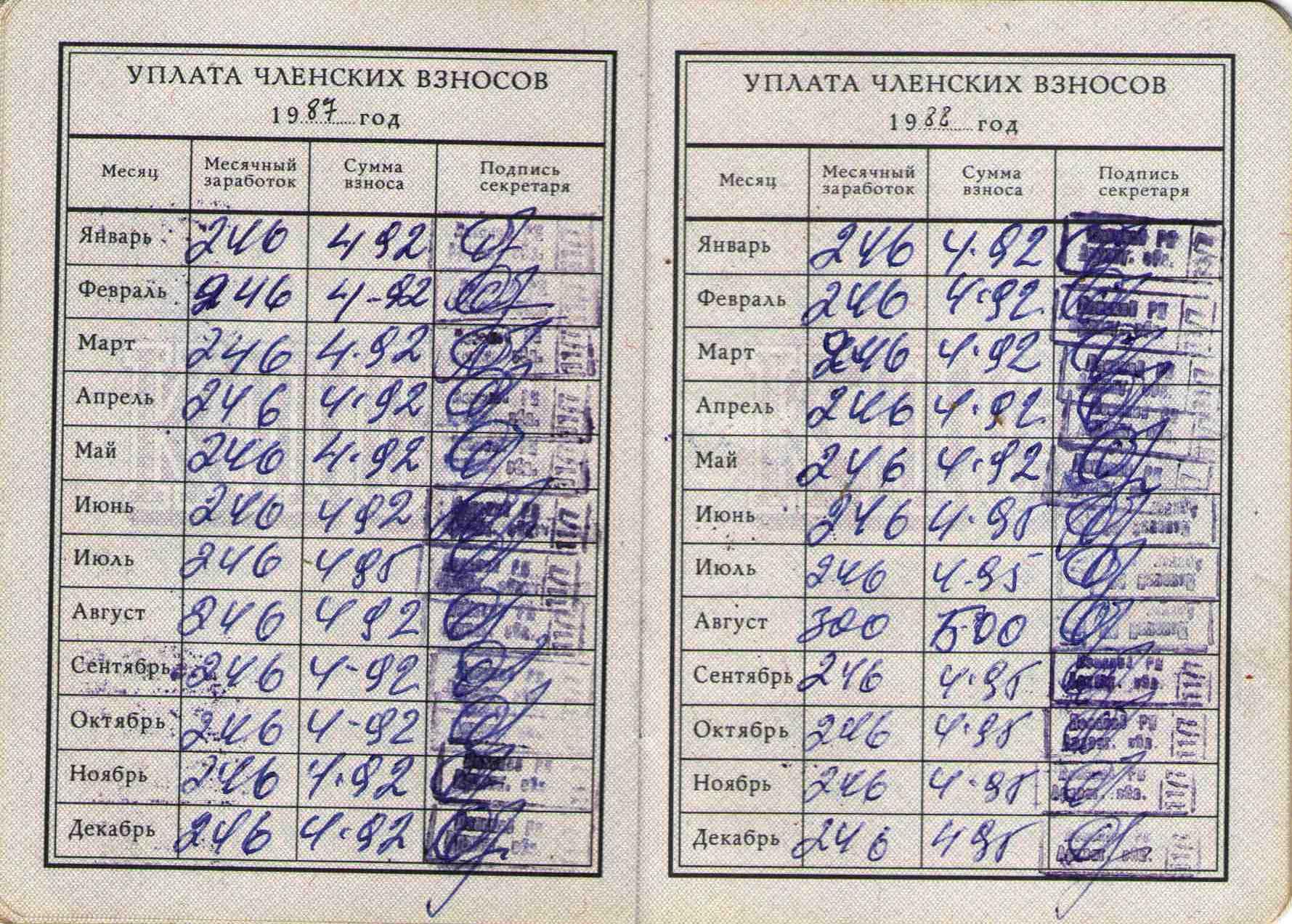 74. Партийный билет Барыкина ПП, 1974