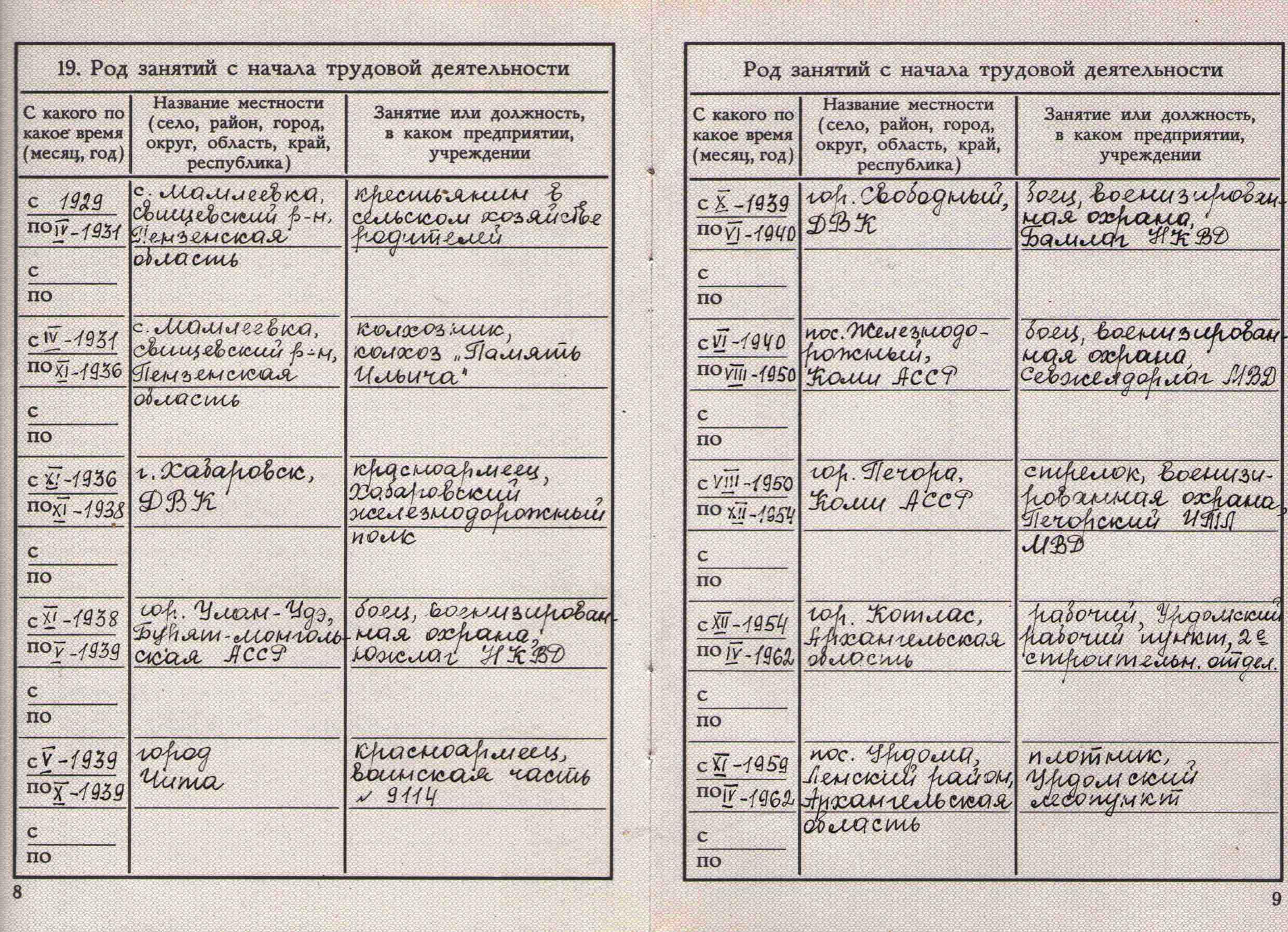 83. Учетная карточка члена партии Барыкина ПП, 1974.