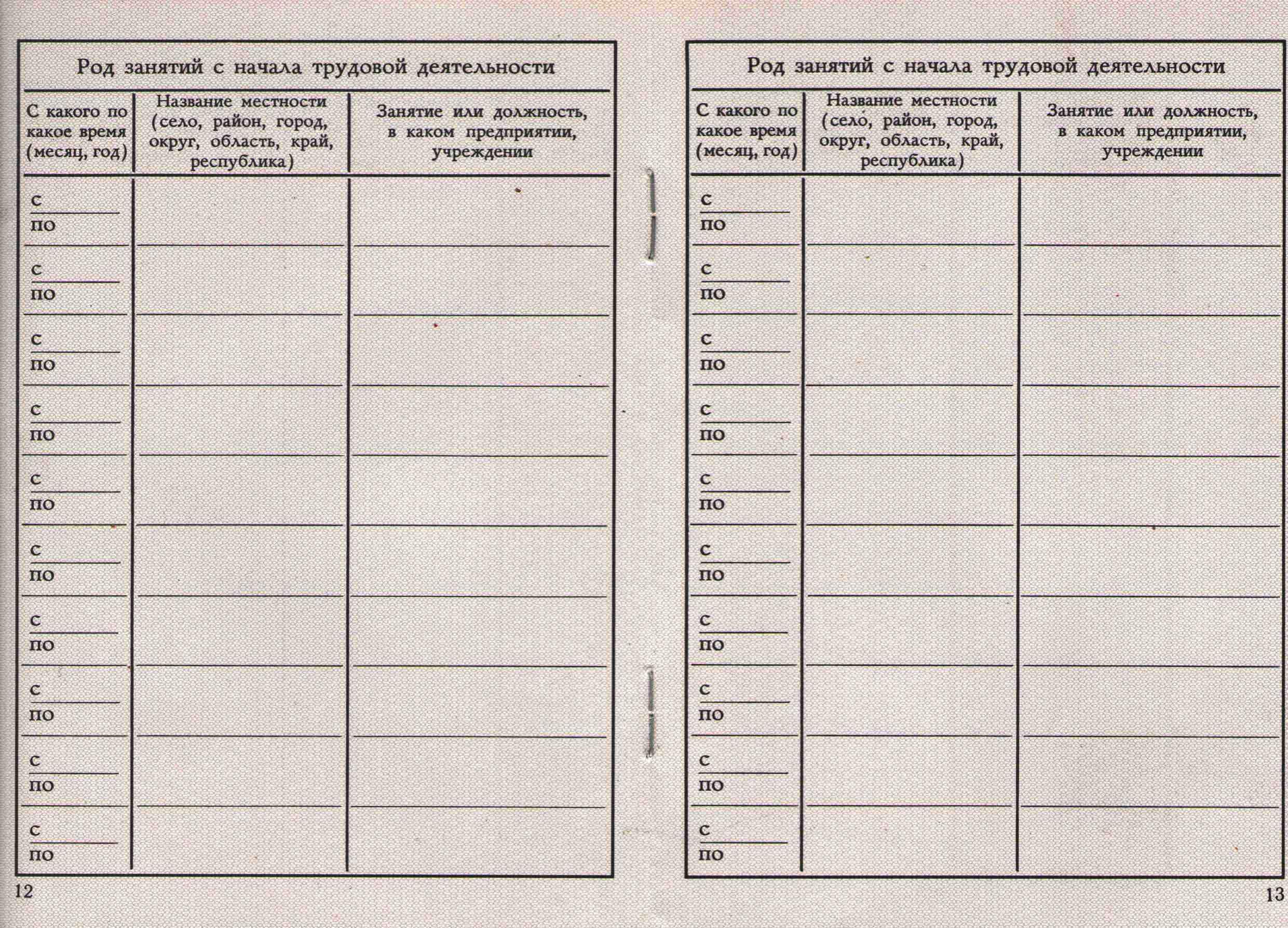 85. Учетная карточка члена партии Барыкина ПП, 1974.
