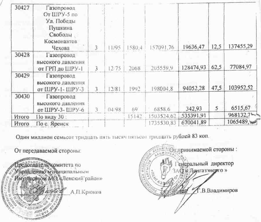 Акт передачи Ленгазэнерго газопроводного хозяйства от 22.02 (2)