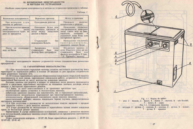 инструкция стиральная машина ariston als109x