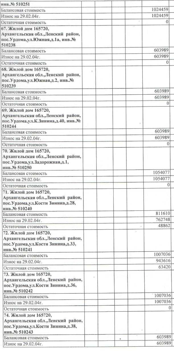 Авизо от 03.03.2004. Акт передачи жилья на станции Урдома от СЖД на баланс МО Ленский район.  (9)