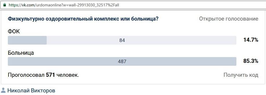 Голосование по вопросу - чего строить в Урдоме - ФОК или больницу. Скриншот страницы УрдомаOnline от 24.10.2016.