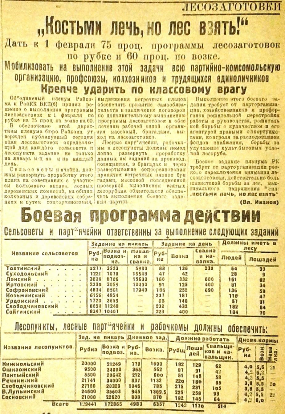 ЛК №2 от 06.01.33, Верхне-Лупьиснкий лесопункт
