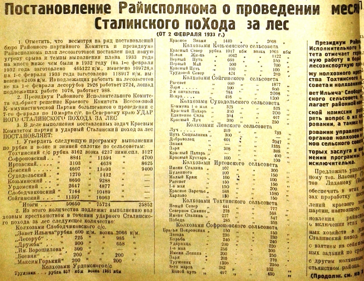 ЛК № 8 от 04.02.33, Колхозы Ленского района, участвующие на лесозаготовках (3)