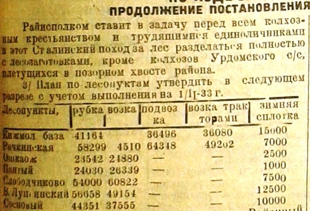 ЛК № 8 от 04.02.33, В.Лупьинский (4)