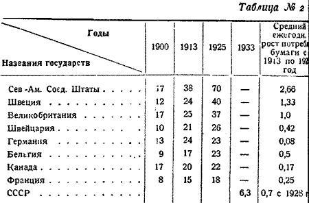 Макаренко, Лесное хозяйство Сев Края, 1931. (2)
