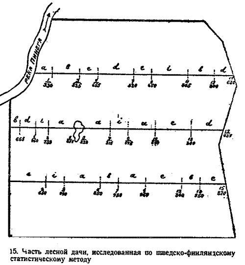 Макаренко, Лесное хозяйство Сев Края, 1931. (21)