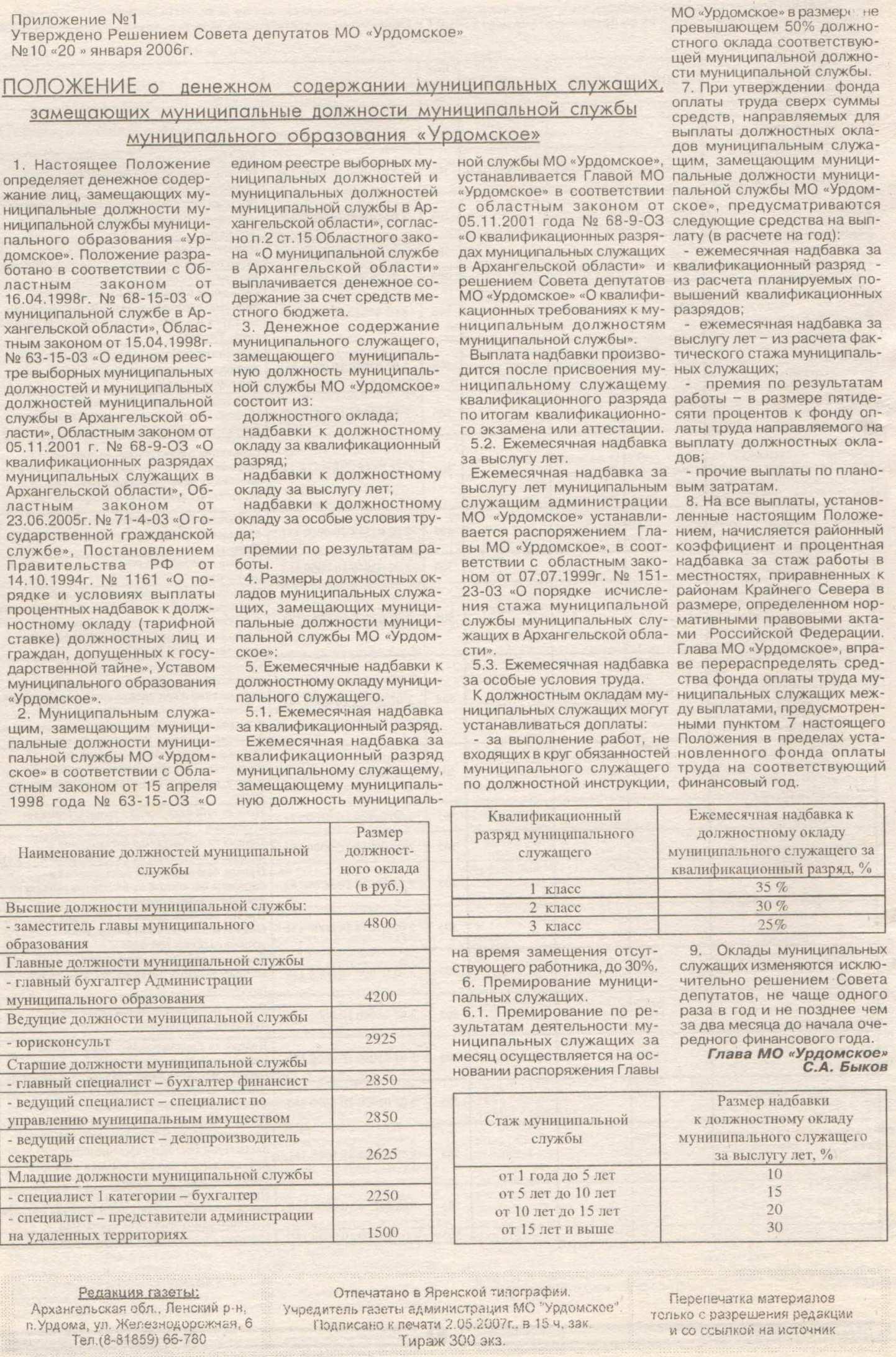 Муниципальный вестник 1 от 04 мая 2007 (8)