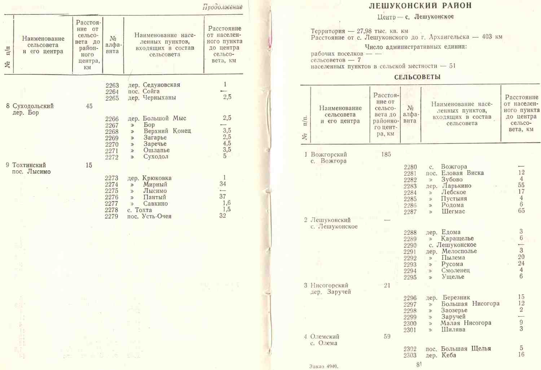 Справочник административно-территориального деления 1984 г (4)