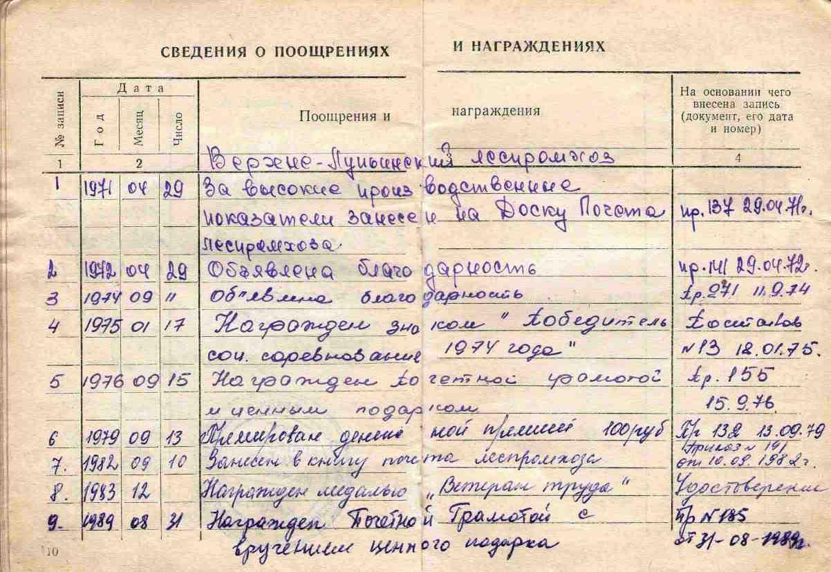 Трудовая книжка, Кравец Николай Иванович.  (6)