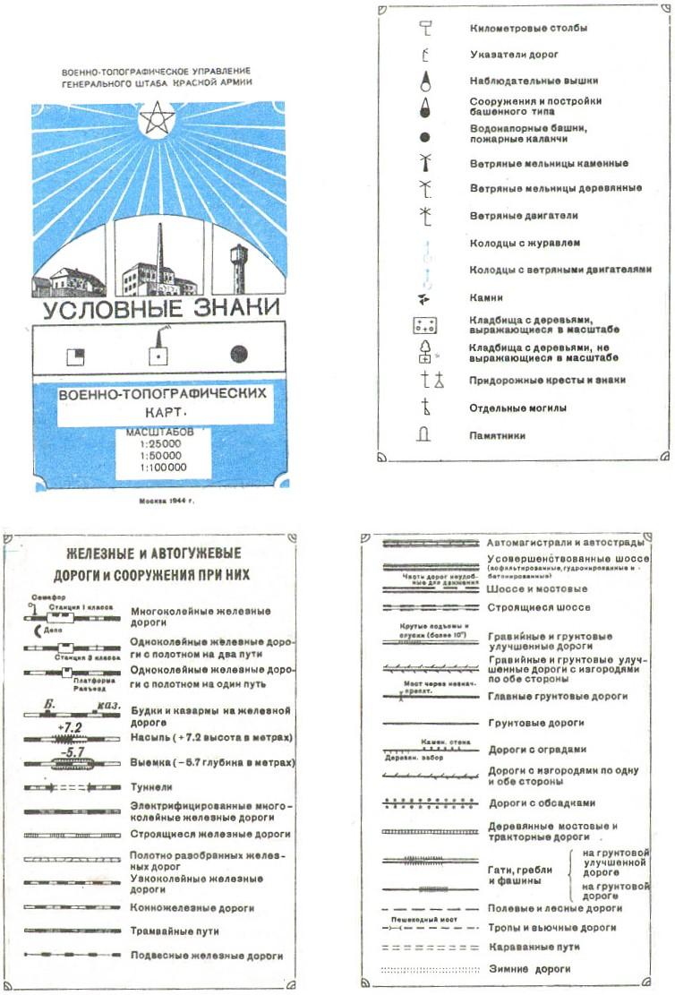 Условные обозначения военно-топографических карт. Изд. 1944 г.