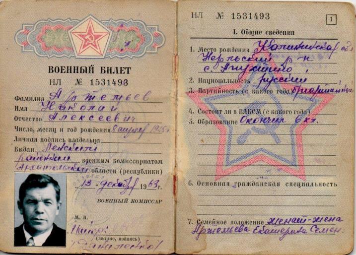 Военный билет. Артемьев Николай Алексеевич, участник Великой Отечественной войны (1)