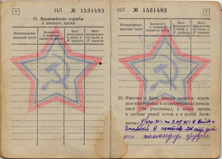 Военный билет. Артемьев Николай Алексеевич, участник Великой Отечественной войны (3)