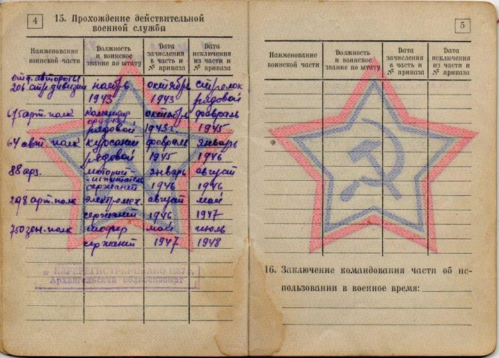 Военный билет. Артемьев Николай Алексеевич, участник Великой Отечественной войны (4)